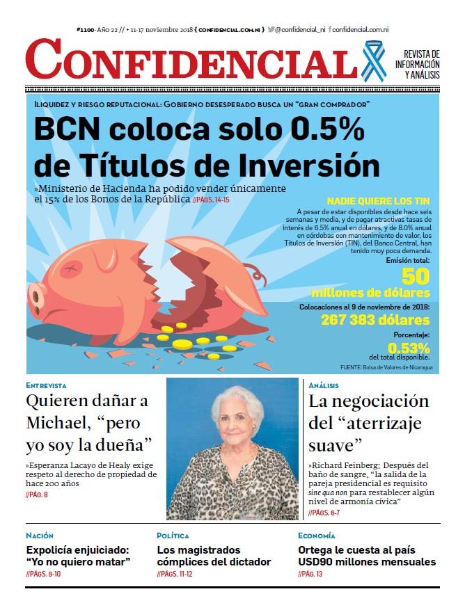 BCN coloca solo 0.5% de Títulos de Inversión