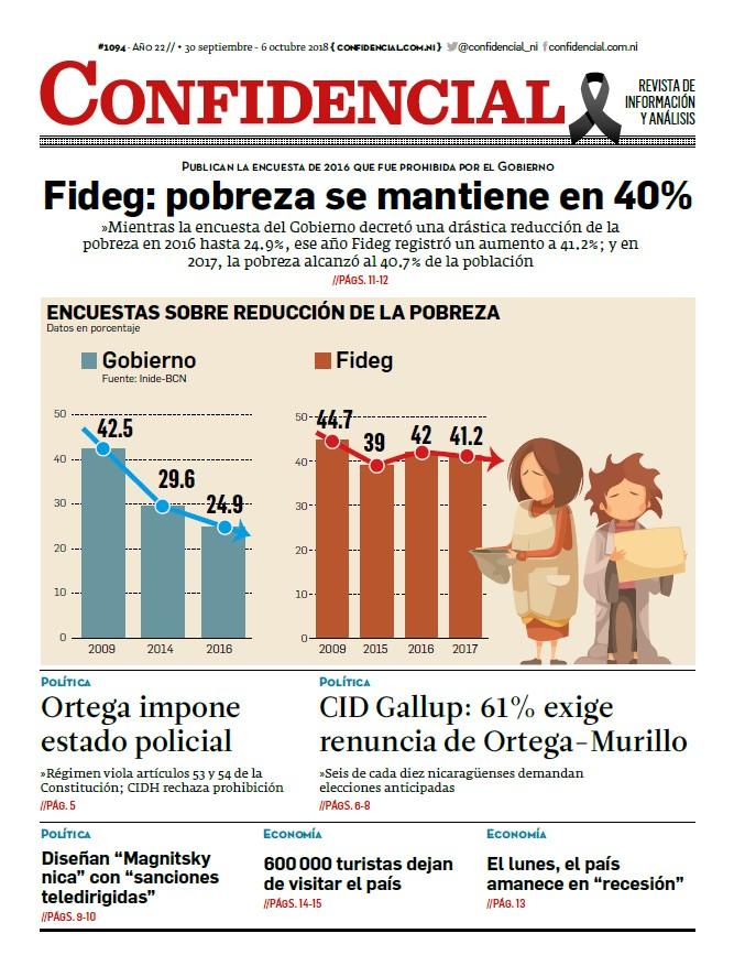 Fideg: pobreza se mantiene en 40%