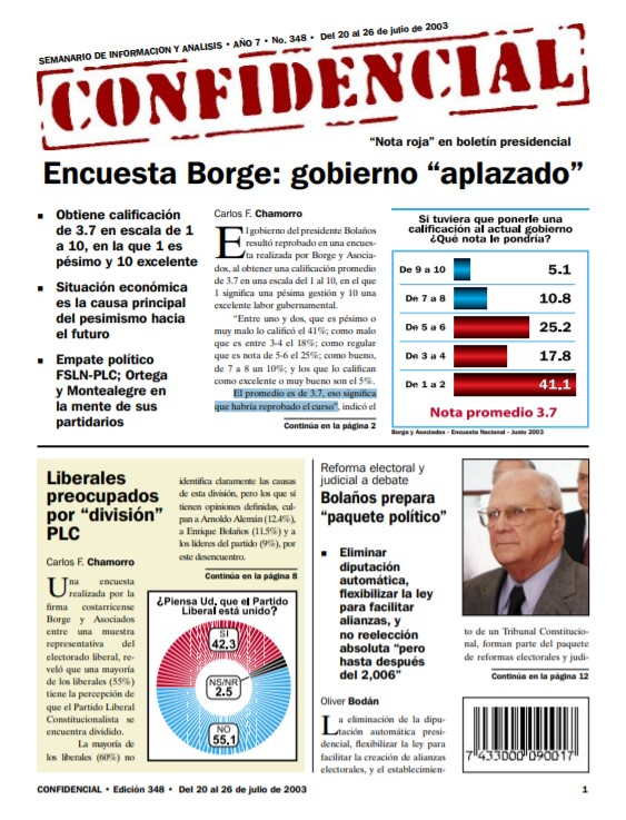 Encuesta Borge: gobierno de Bolaños aplazado